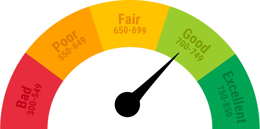 Top 4 Techniques to Improve Your Low Credit Score