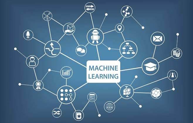 Machine learning and its Importance
